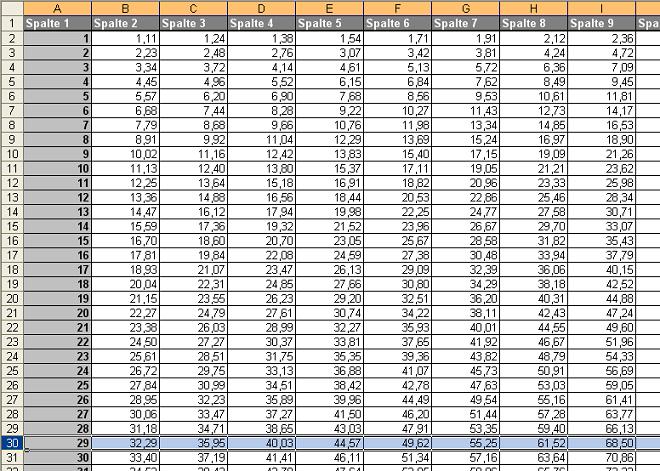 Erste zeile und erste spalte in excel immer anzeigen for Tabelle mit 9 spalten